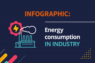 infographic consumption in industry